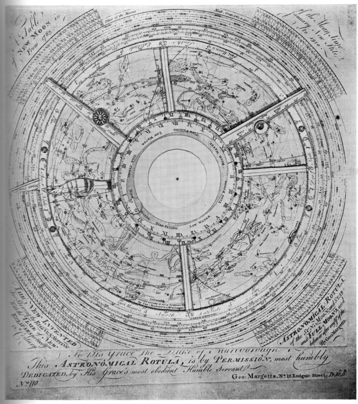 Astronomical table made by George Margetts for the Duke of Marlborough, 1790.